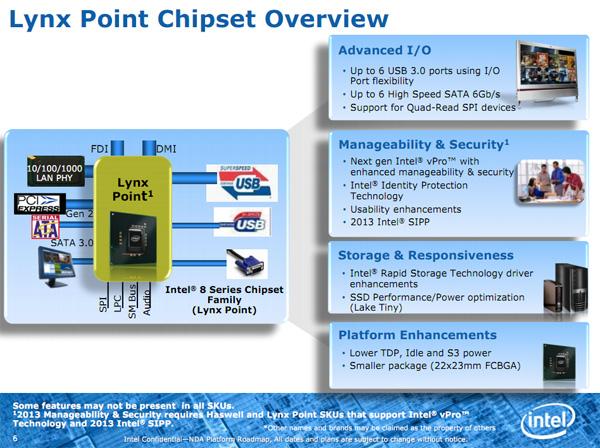 Haswell最佳搭档,Intel 8系主板全解